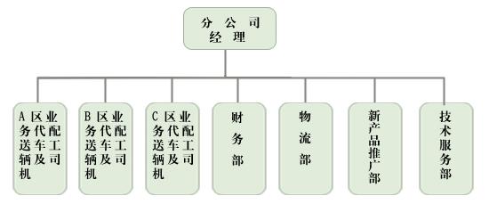 fgs-map.jpg